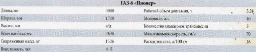 Технические характеристики автомобиля ГАЗ-6 Пионер