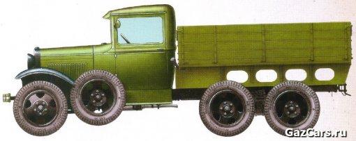 ГАЗ-31