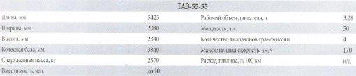 Технические характеристики ГАЗ-55